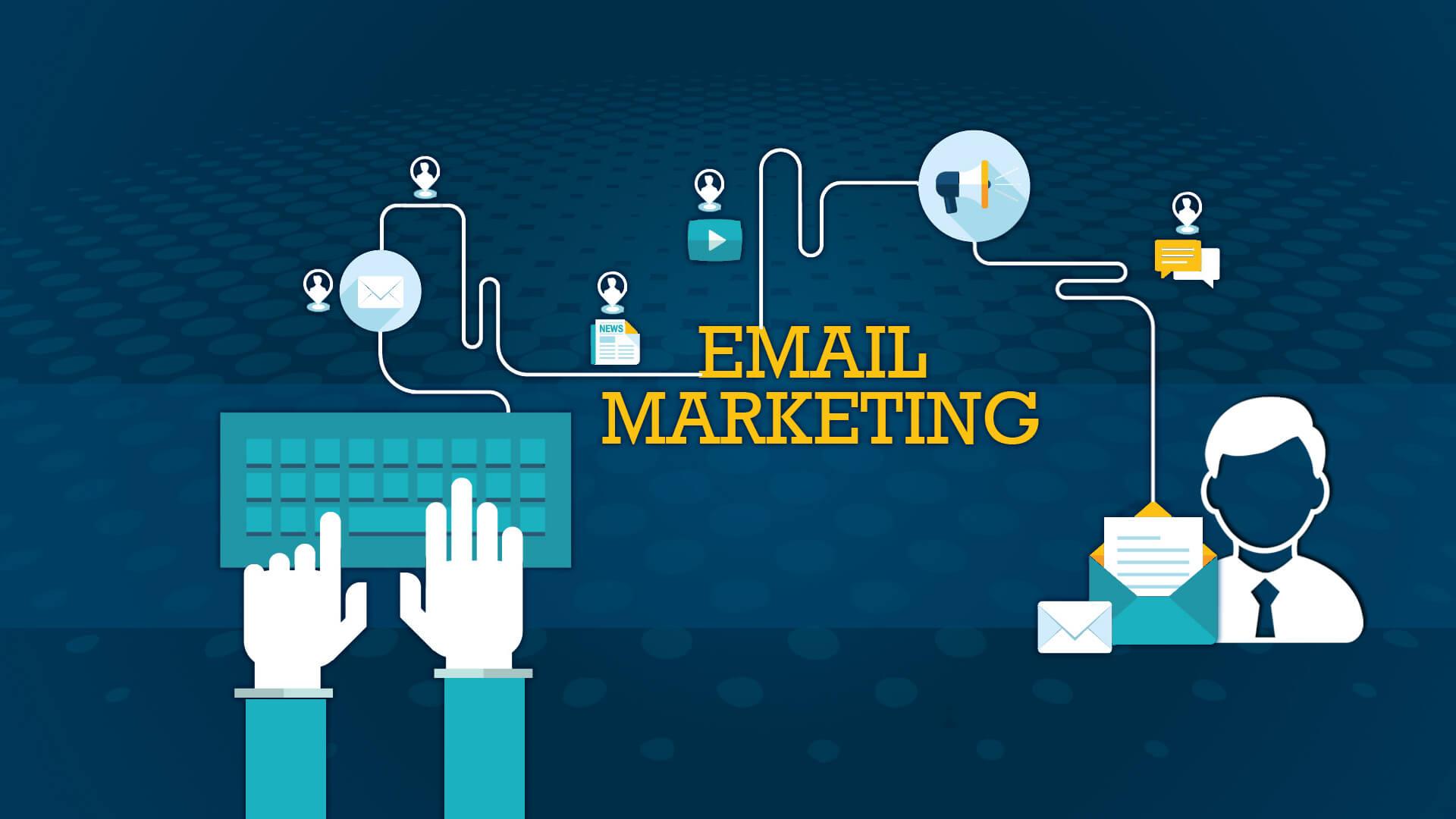 lợi ích Marketing Online