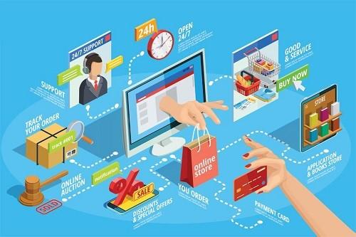 Công ty thiết kế website tại Hồ Chí Minh với hơn 7 năm kinh nghiệm.